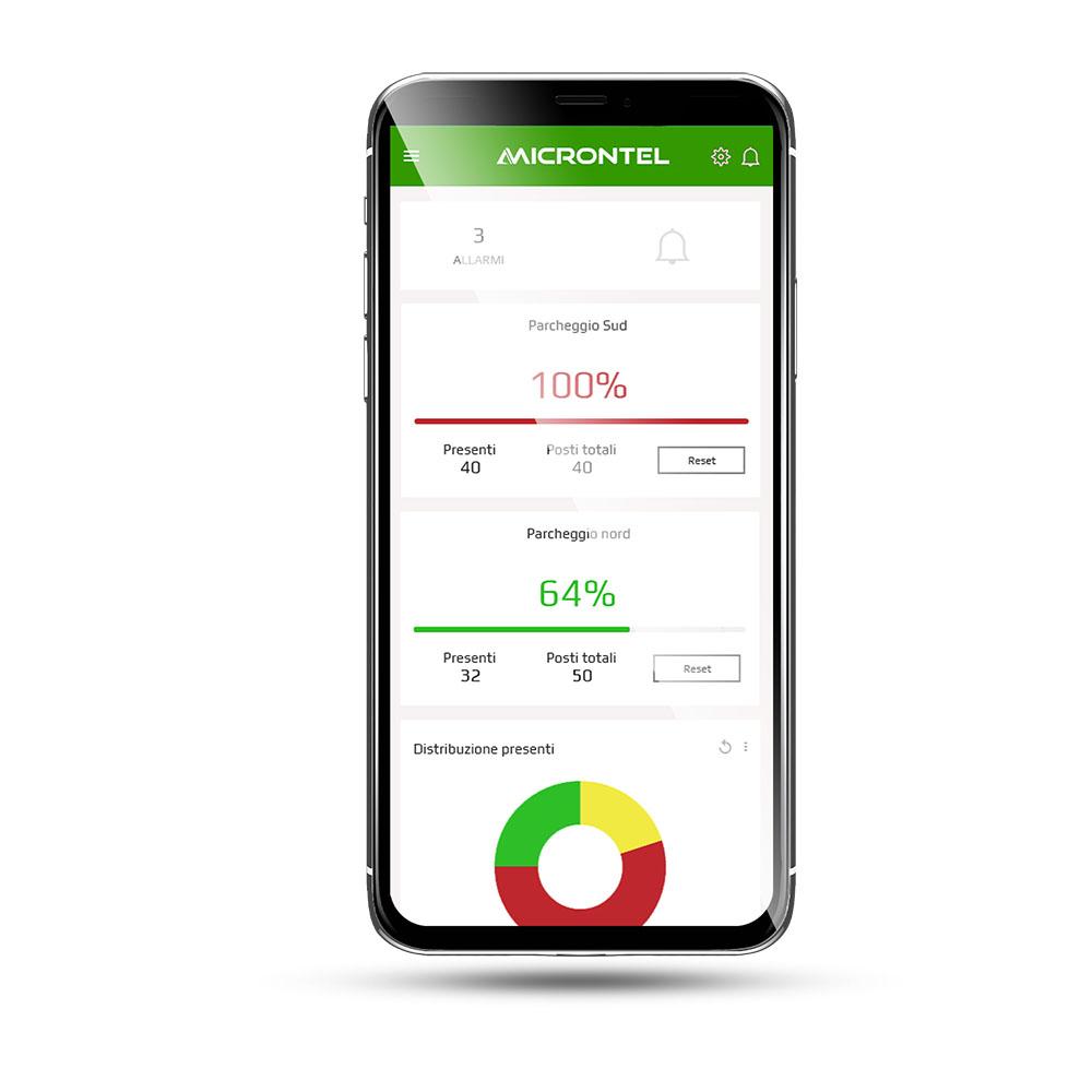 Controllo Accessi con Smartphone